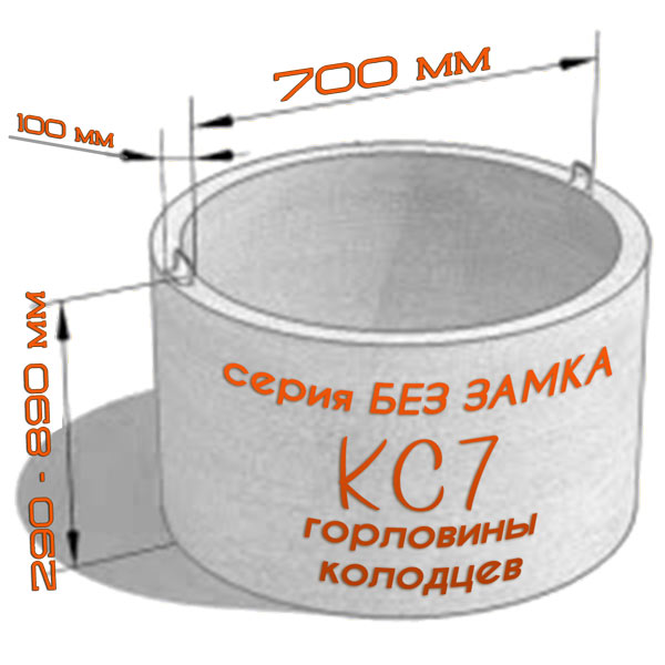 betonnie-kolca-serii-KC7
